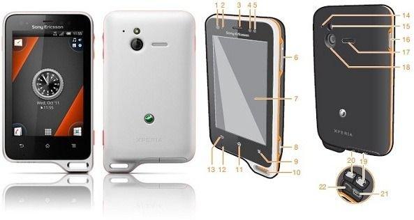Sony Ericsson XPeria Active St17i прошивка
