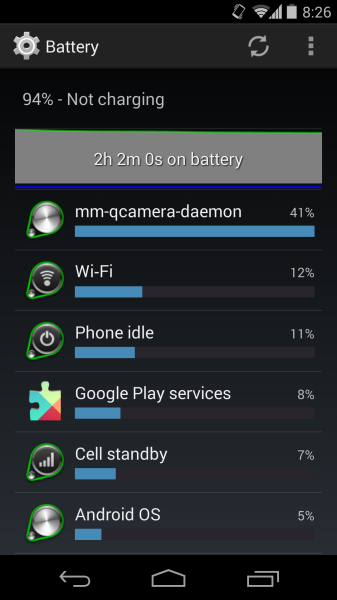 Fix mm-qcamera-daemon Battery Draining Bug [How To ...