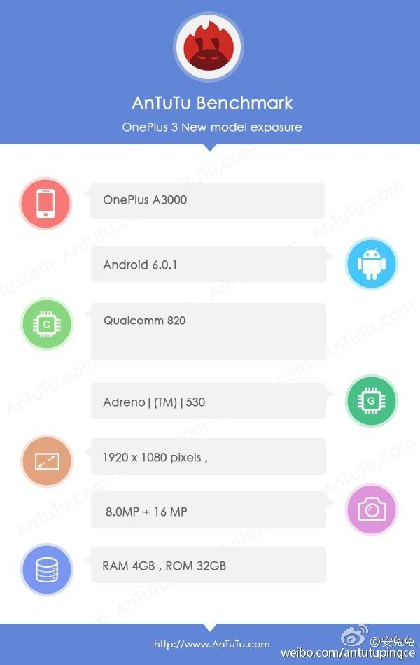 OnePlus 3 A3000 rumored with 16MP Camera, 4GB RAM & Snapdragon 820 Processor 1