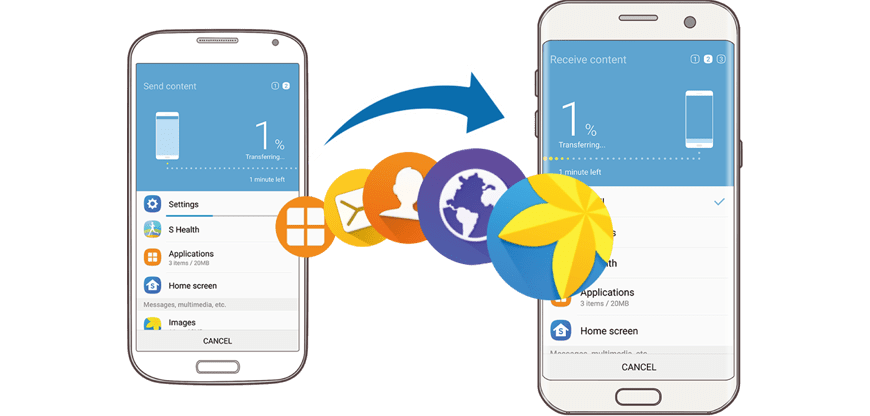 How to Transfer Old Phone Data to Samsung Galaxy S7 1