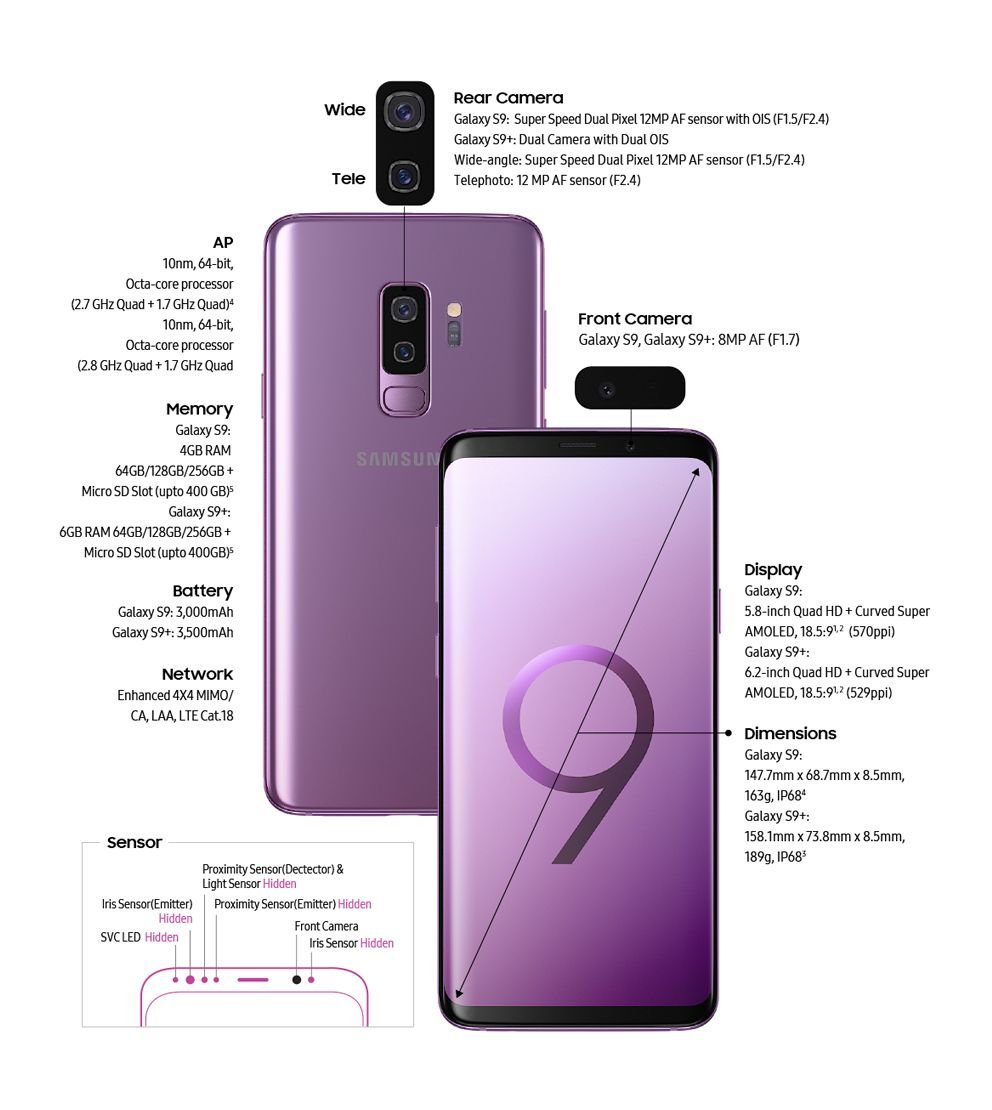 Samsung Galaxy S9+: Technical Specifications 2