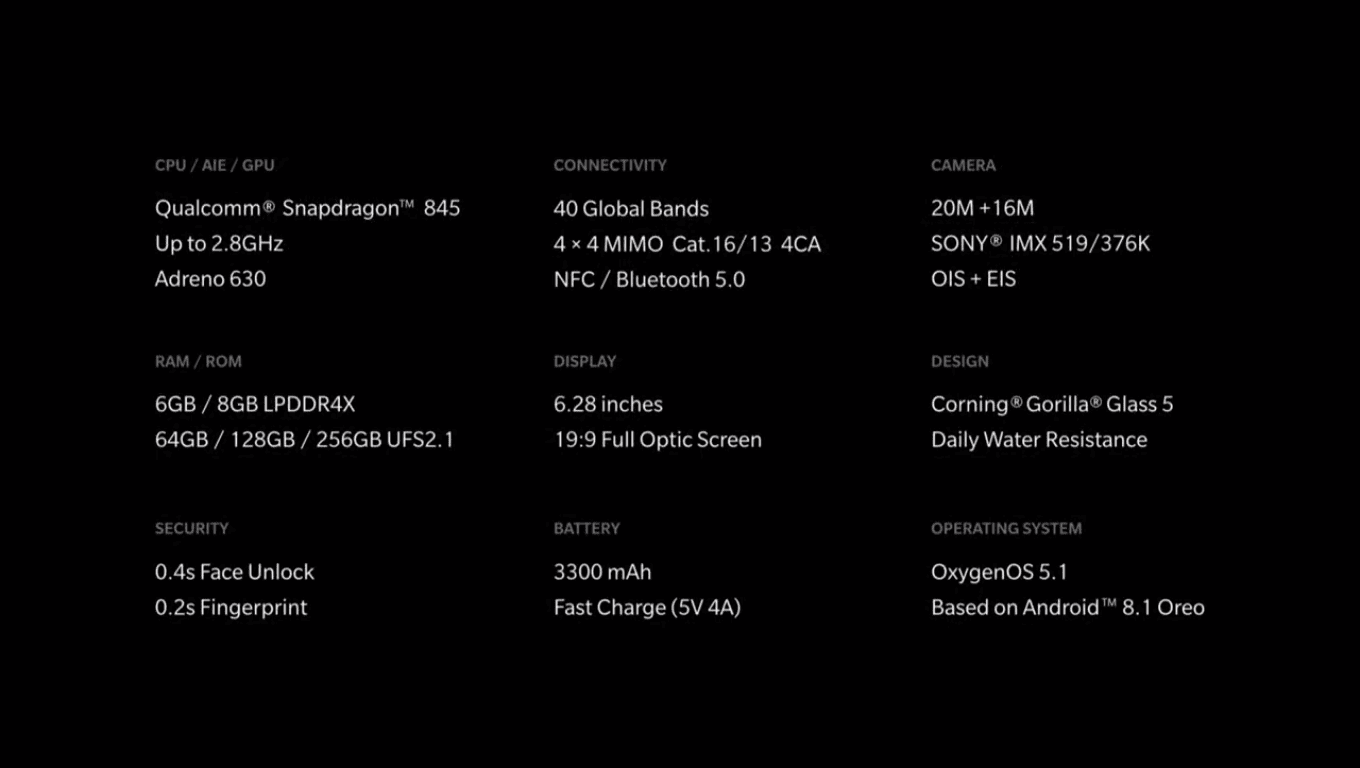 OnePlus 6: Technical Specifications 1