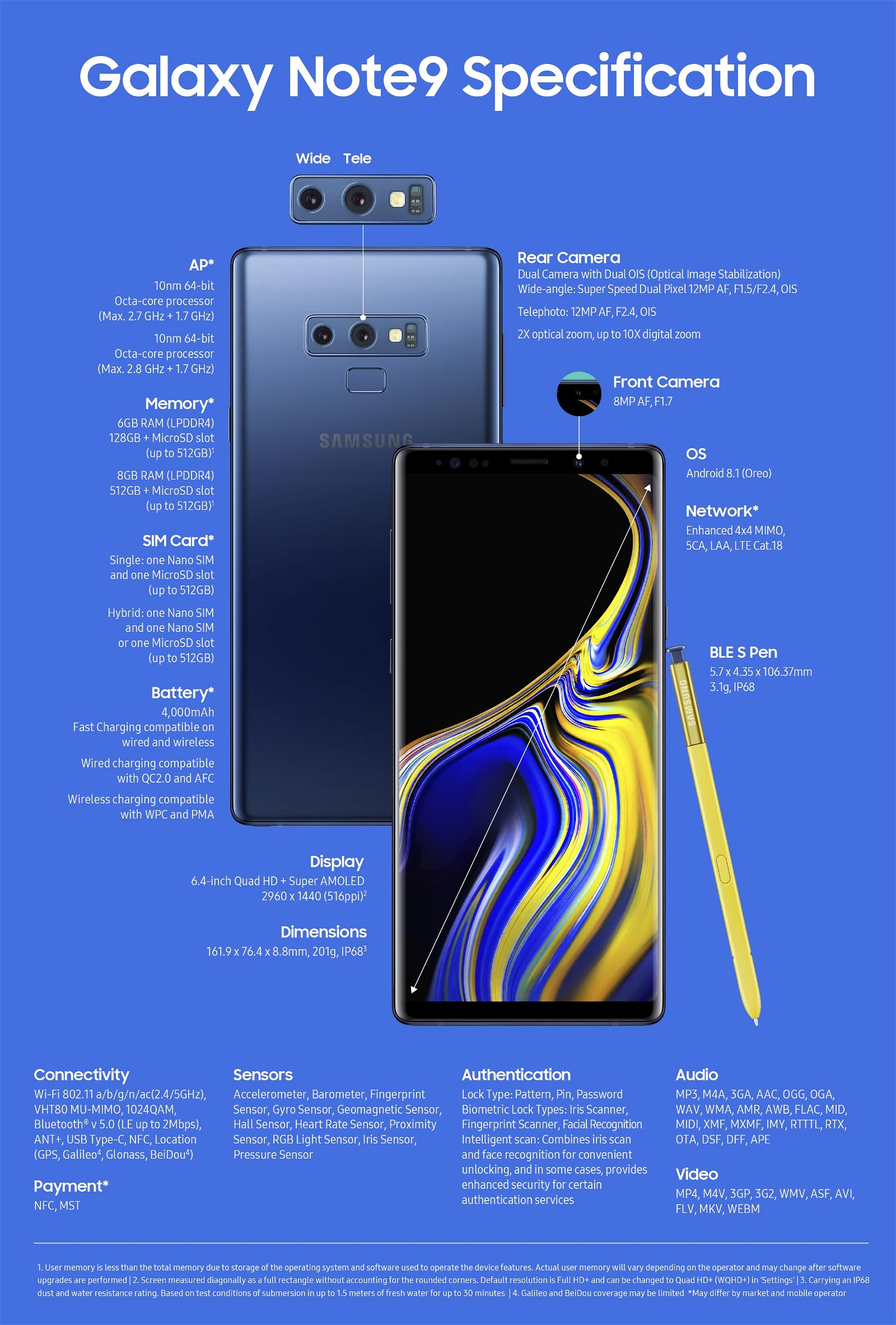 Details about Samsung Galaxy Note 9 Unlocked