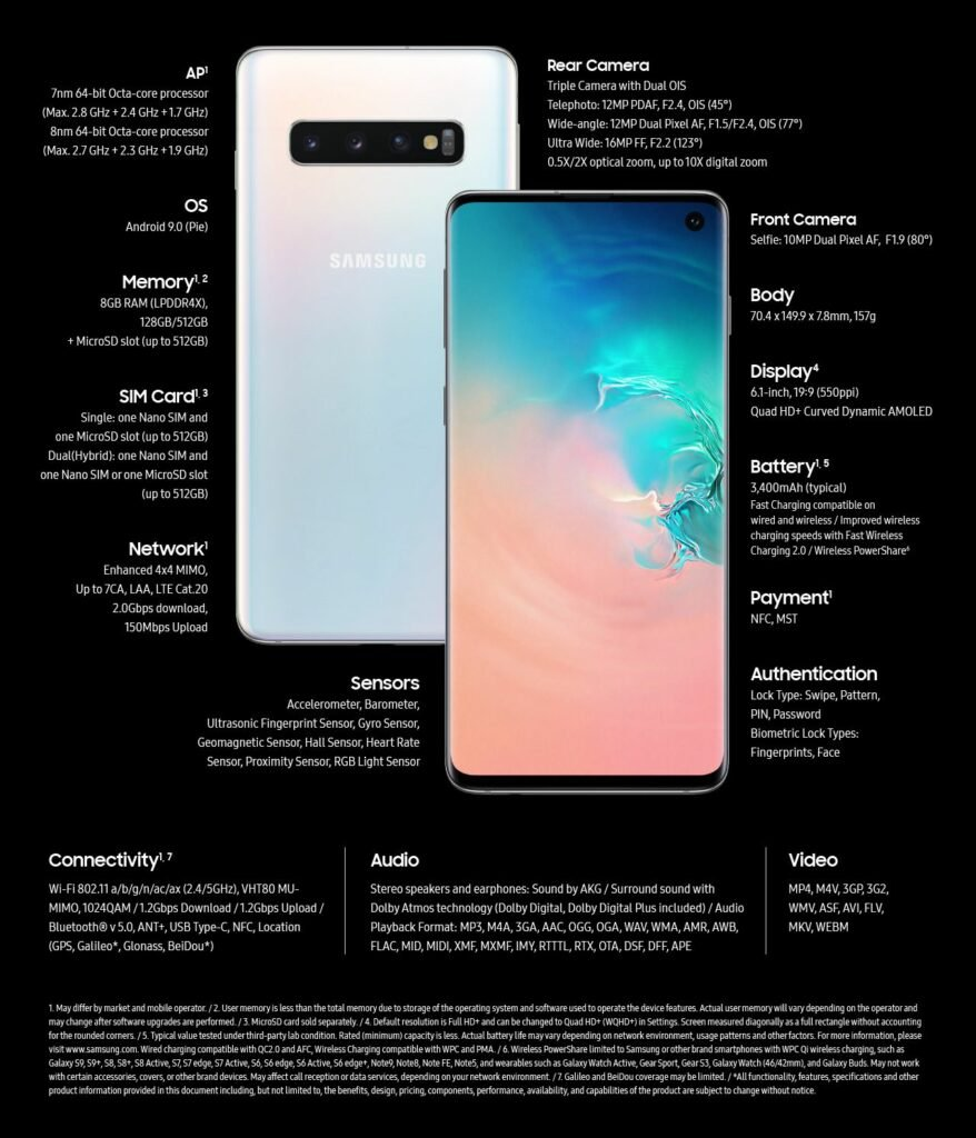 Samsung Galaxy S10, Technical Specifications