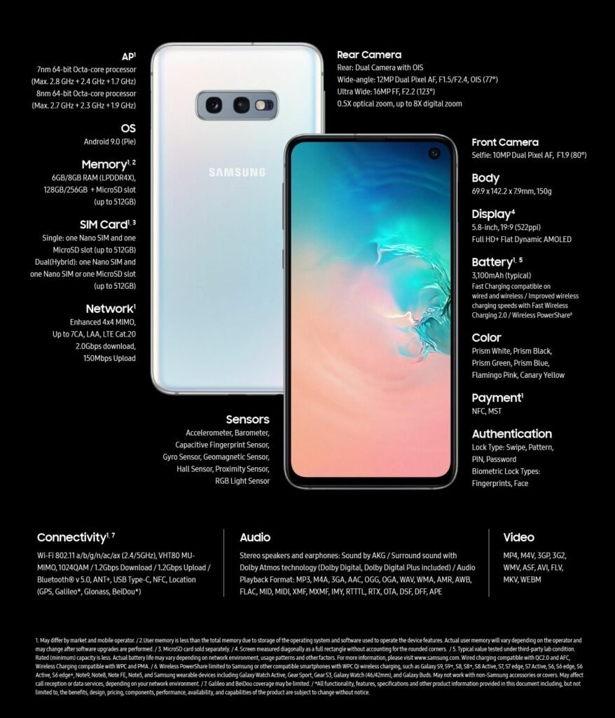 Samsung Galaxy S10e, Technical Specifications