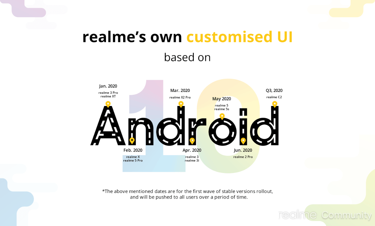 Color OS 7: Launch Schedule & Roadmap for Realme Phones 1