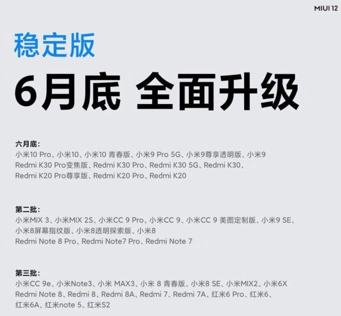 Xiaomi MIUI 12 Update Schedule for Mi / Redmi Devices 12