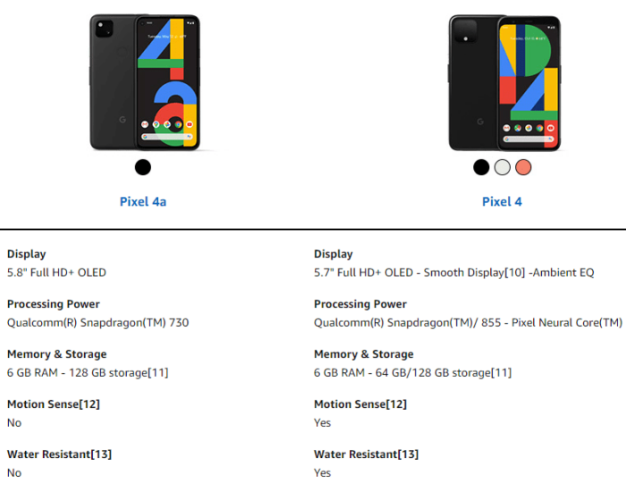 Google Pixel 4a vs Pixel 4
