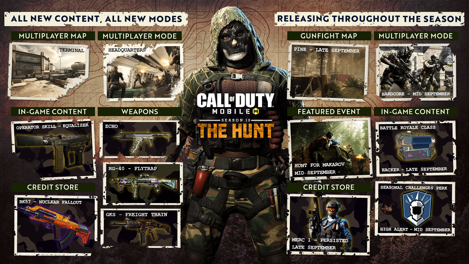 COD Mobile Season 10: The Hunt | Headquarters Mode, Terminal and Pine Maps, Hacker Class in BR Mode 1