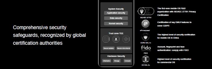 EMUI 11: Security Updates