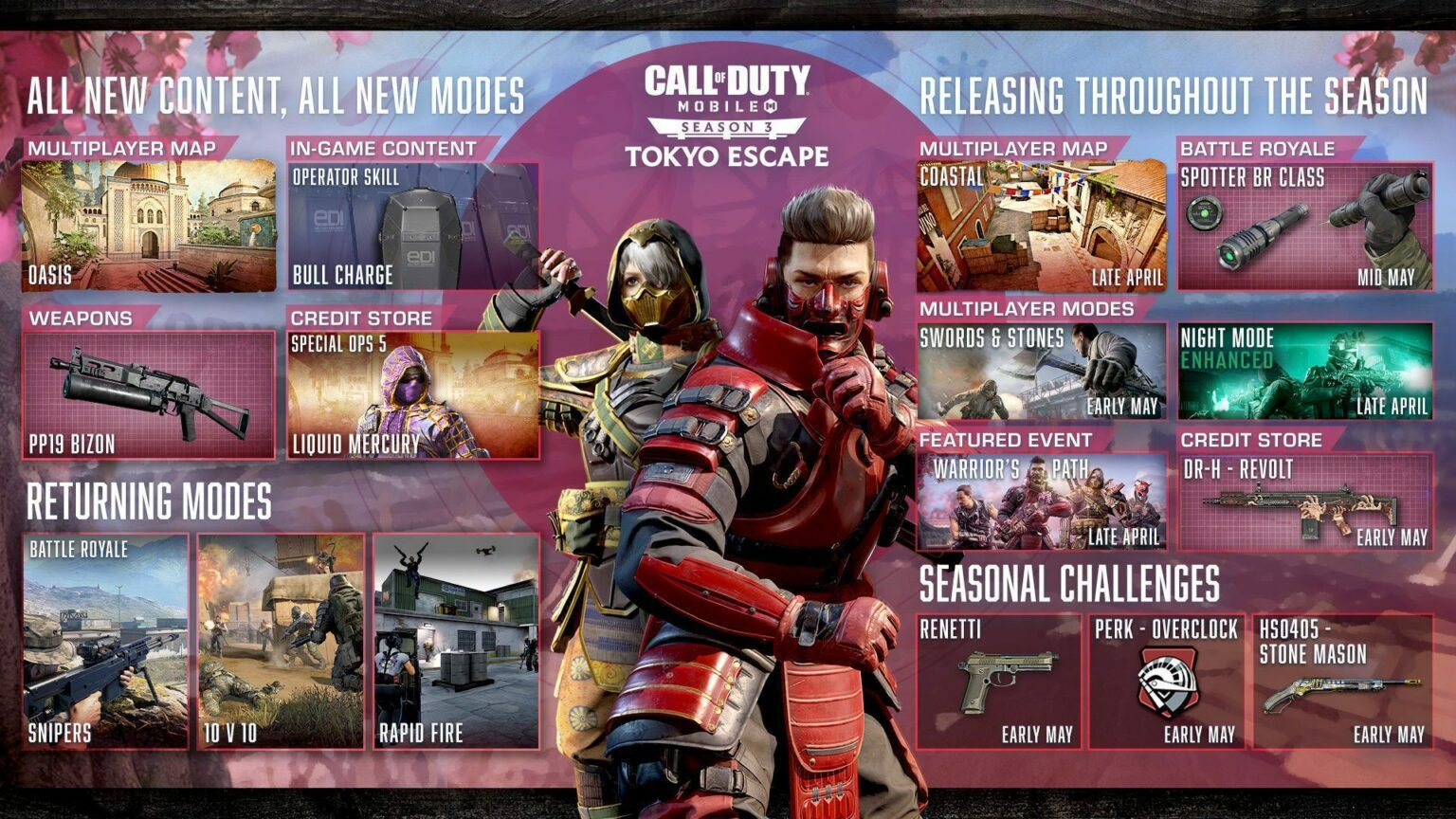 """Call of Duty: Mobile Season 3 Patch Notes 